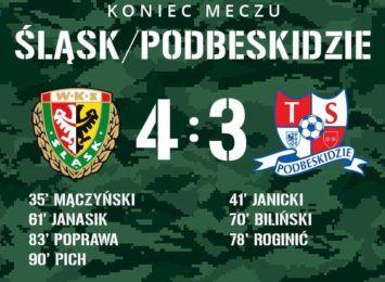 Śląsk pokonuje Podbeskidzie!